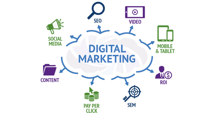 the different aspects of digital marketing